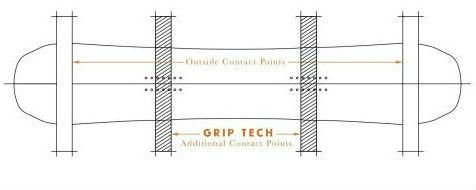 Arbor Grip-Tech